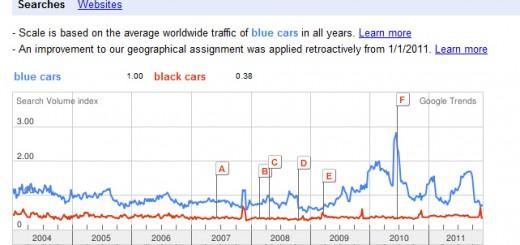 blue or black cars cut