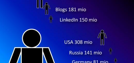InfoGraphicSocialMedia