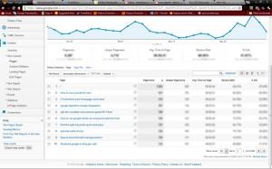GoogleAnalyticPageviews