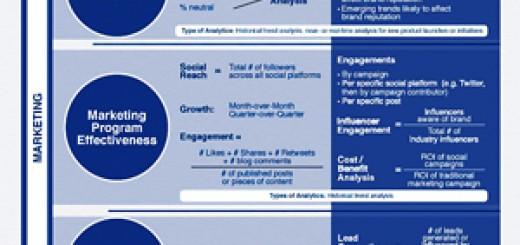 SA-InfographicSmall