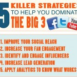 5 Killer Strategies to Dominate the Big 3