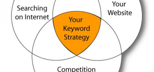 KeywordStrategy2