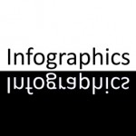 5 Reasons to Use Infographics on Your Website