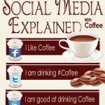 Coffee and Social Media