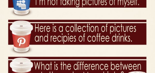 Social-Media-Explained-With-Coffee1