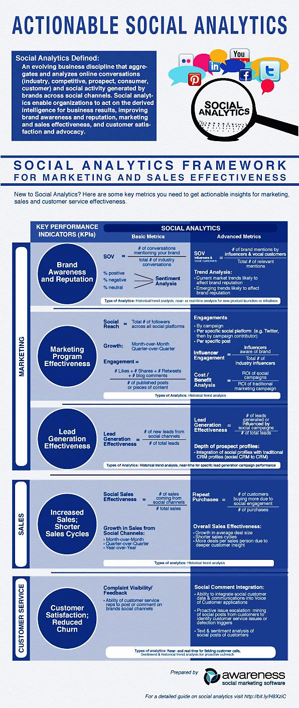 SA Infographic