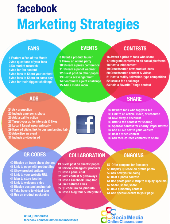 fb marketing infographic