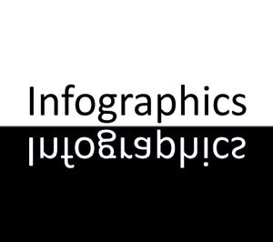 Infograpics