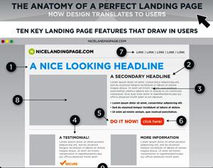LandingPage Infographic small