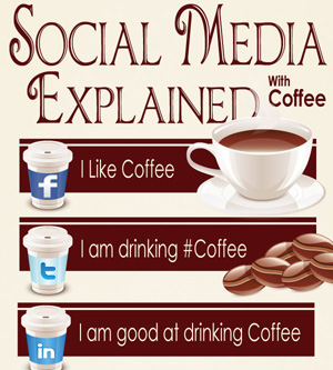 Social Media Explained With Coffee small