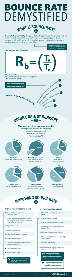 bounce-rate-info_300